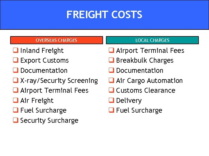 WHAT ARE YOUR FREIGHT OPTIONS Air Freight Sea