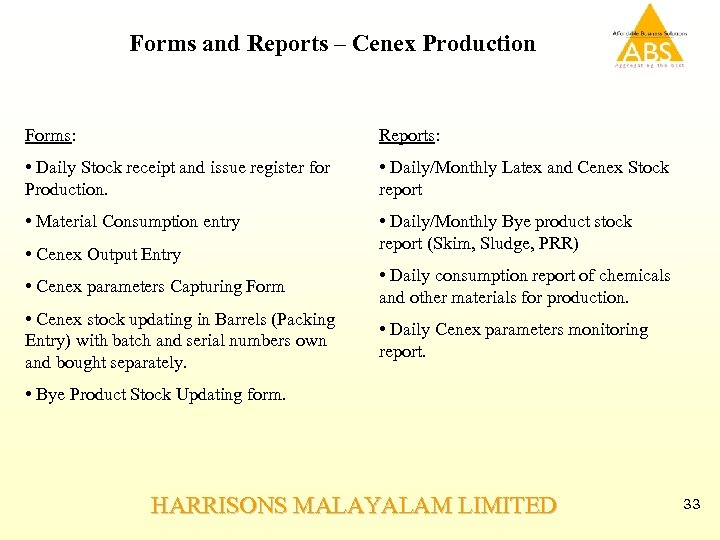 Forms and Reports – Cenex Production Forms: Reports: • Daily Stock receipt and issue