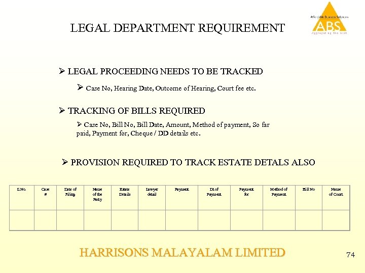 LEGAL DEPARTMENT REQUIREMENT Ø LEGAL PROCEEDING NEEDS TO BE TRACKED Ø Case No, Hearing