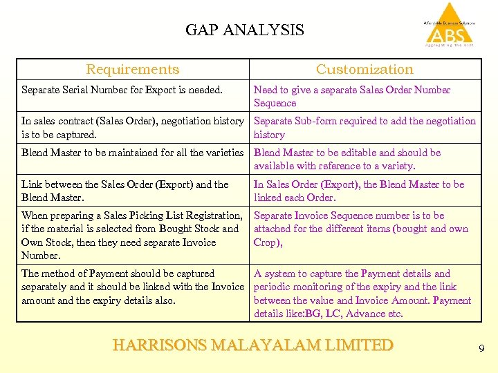 GAP ANALYSIS Requirements Separate Serial Number for Export is needed. Customization Need to give