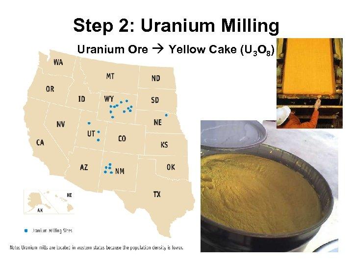 Step 2: Uranium Milling Uranium Ore Yellow Cake (U 3 O 8)