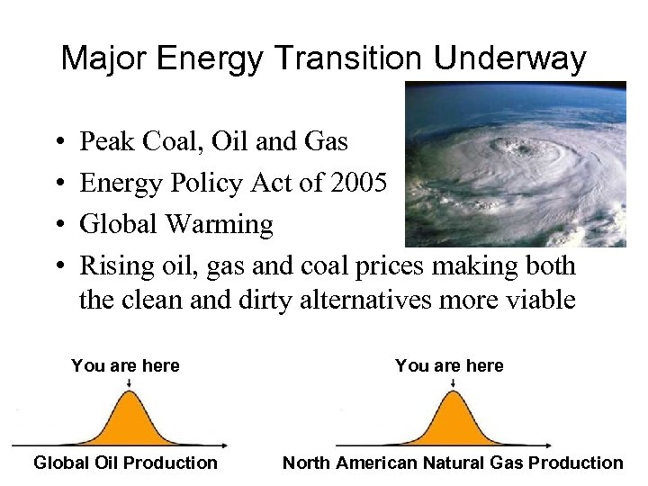 Major Energy Transition Underway • • Peak Coal, Oil and Gas Energy Policy Act