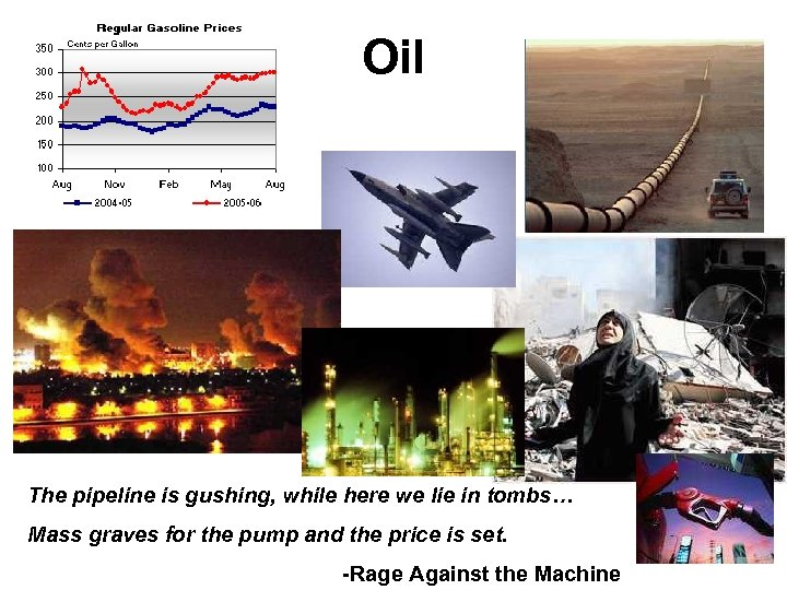 Oil The pipeline is gushing, while here we lie in tombs… Mass graves for