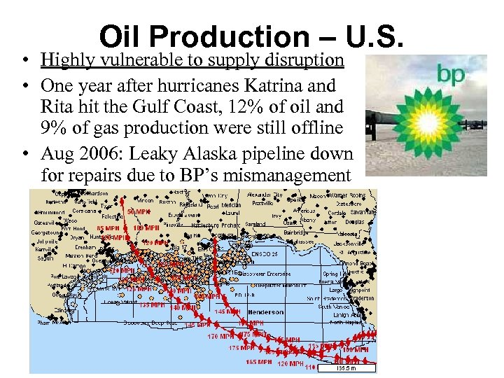 Oil Production – U. S. • Highly vulnerable to supply disruption • One year