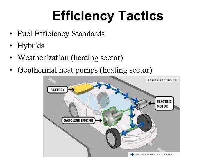 Efficiency Tactics • • Fuel Efficiency Standards Hybrids Weatherization (heating sector) Geothermal heat pumps