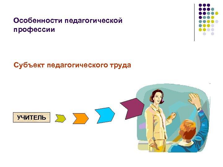 Особенности педагогической профессии Субъект педагогического труда УЧИТЕЛЬ
