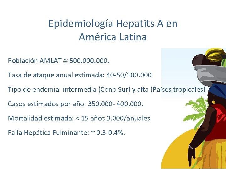 Epidemiología Hepatits A en América Latina Población AMLAT 500. 000. Tasa de ataque anual
