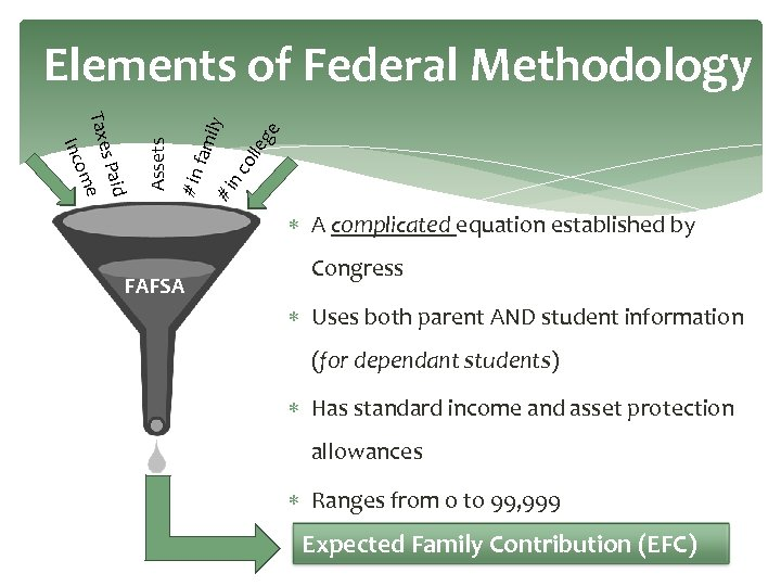 Elements of Federal Methodology eg e oll #i nc fam # in d s