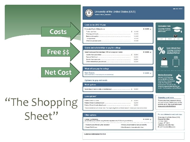 "Costs Free $$ Net Cost ""The Shopping Sheet"""
