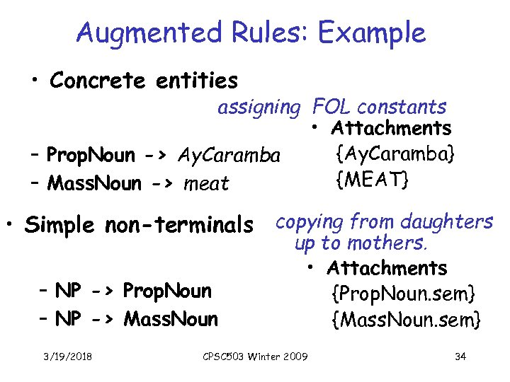 Augmented Rules: Example • Concrete entities assigning FOL constants • Attachments {Ay. Caramba} –
