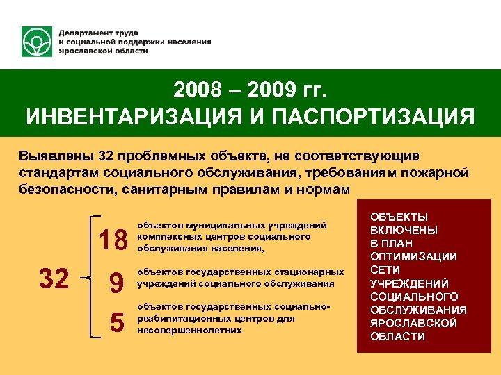 2008 – 2009 гг. ИНВЕНТАРИЗАЦИЯ И ПАСПОРТИЗАЦИЯ Выявлены 32 проблемных объекта, не соответствующие стандартам