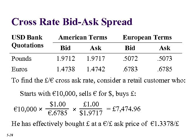 Cross Rate Bid-Ask Spread USD Bank Quotations American Terms European Terms Bid Ask Pounds