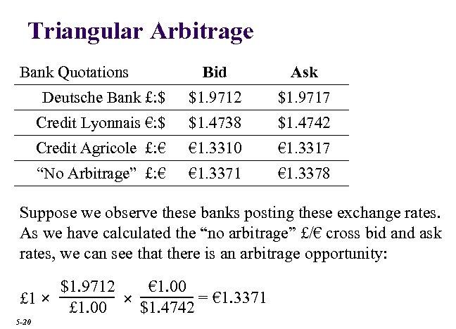 Triangular Arbitrage Bank Quotations Bid Ask Deutsche Bank £: $ $1. 9712 $1. 9717