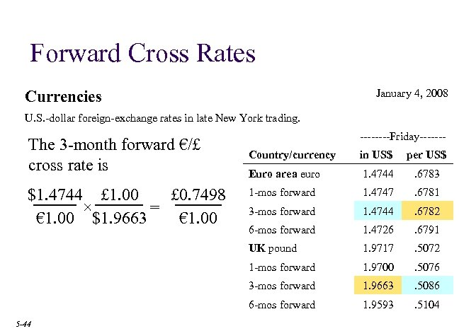 Forward Cross Rates January 4, 2008 Currencies U. S. -dollar foreign-exchange rates in late