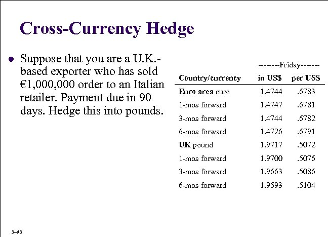 Cross-Currency Hedge Suppose that you are a U. K. based exporter who has sold