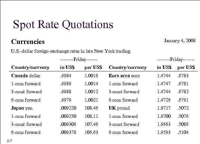 Spot Rate Quotations 1. 5072= 1. 9717 January 4, 2008 Currencies U. S. -dollar