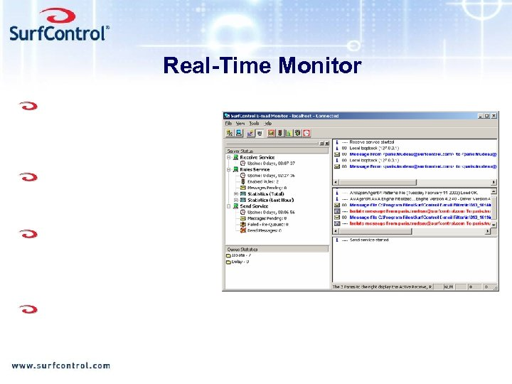 Real-Time Monitor