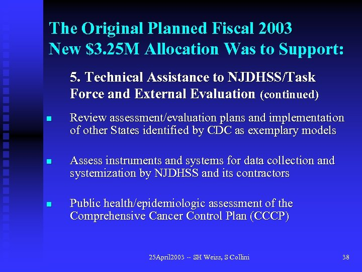 The Original Planned Fiscal 2003 New $3. 25 M Allocation Was to Support: 5.