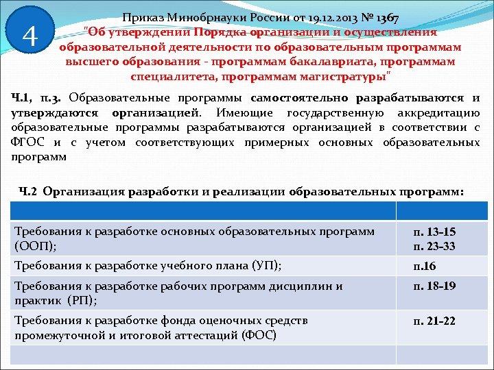 4 Приказ Минобрнауки России от 19. 12. 2013 № 1367