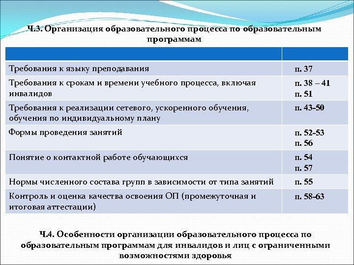 Ч. 3. Организация образовательного процесса по образовательным программам Требования к языку преподавания п. 37