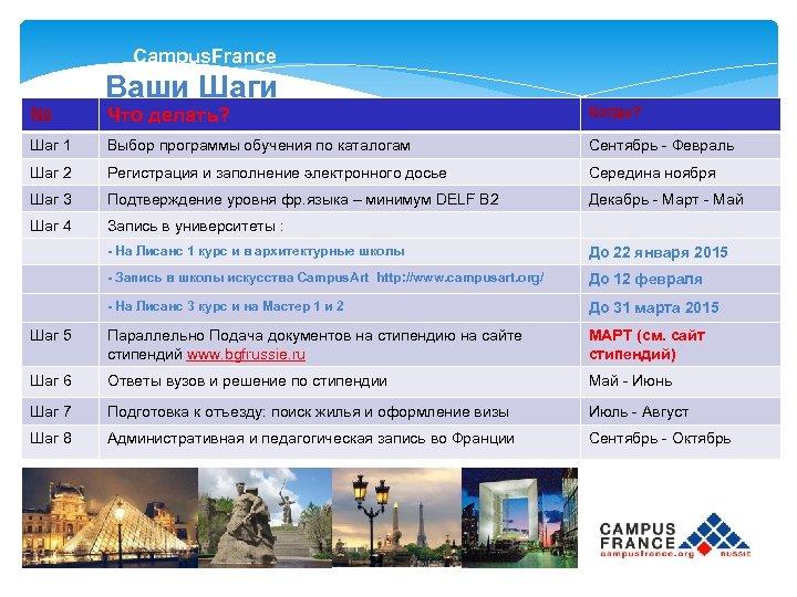 Campus. France Ваши Шаги Что делать? Когда? Шаг 1 Выбор программы обучения по каталогам