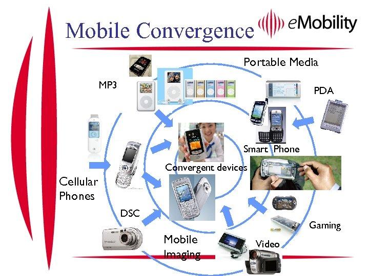 Mobile Convergence Portable Media MP 3 PDA Smart Phone Convergent devices Cellular Phones DSC