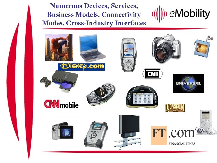 Numerous Devices, Services, Business Models, Connectivity Modes, Cross-Industry Interfaces