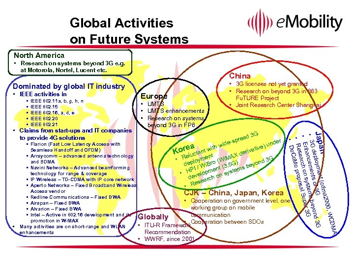 Global Activities on Future Systems North America • Research on systems beyond 3 G