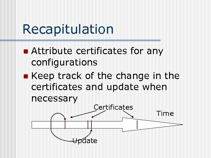 Recapitulation Attribute certificates for any configurations n Keep track of the change in the