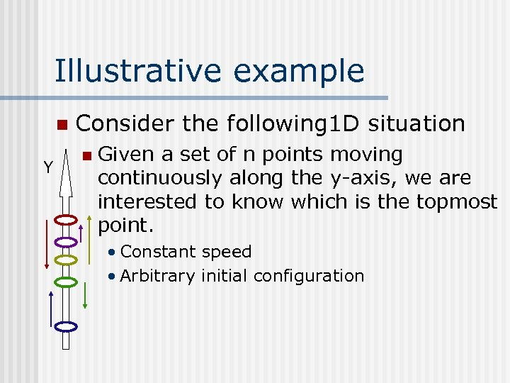 Illustrative example n Y Consider the following 1 D situation n Given a set