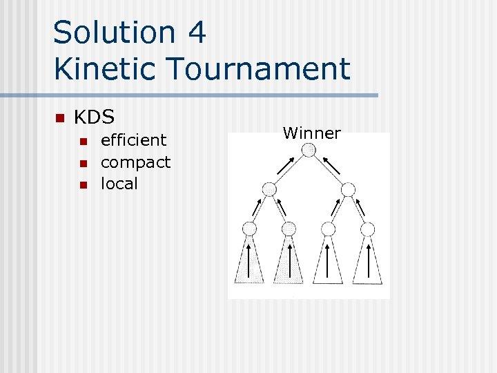 Solution 4 Kinetic Tournament n KDS n n n efficient compact local Winner