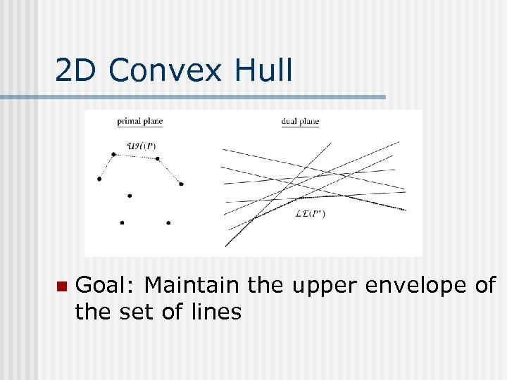 2 D Convex Hull n Goal: Maintain the upper envelope of the set of