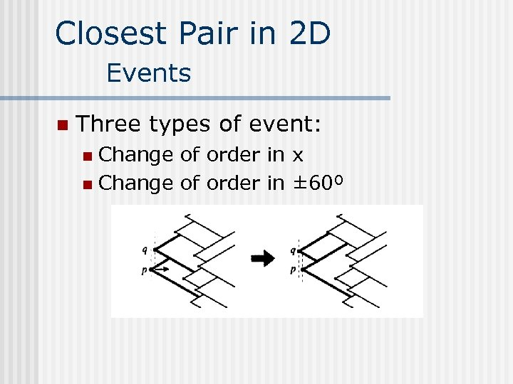 Closest Pair in 2 D Events n Three types of event: Change of order