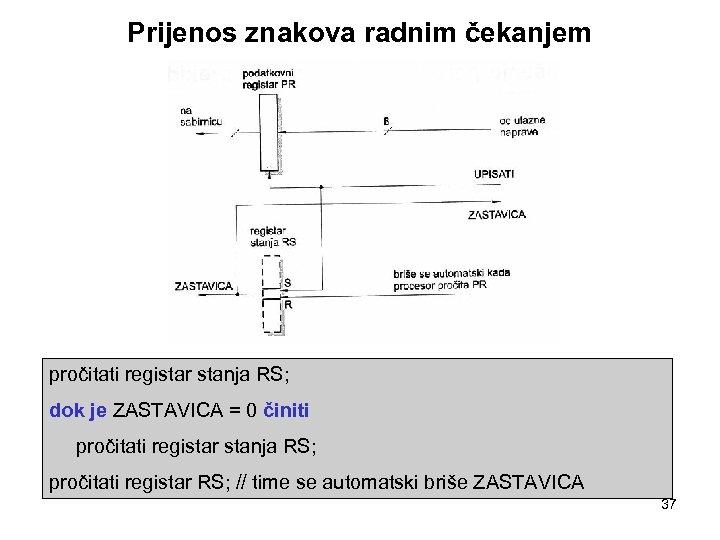 Prijenos znakova radnim čekanjem pročitati registar stanja RS; dok je ZASTAVICA = 0 činiti