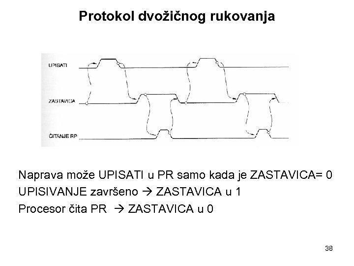 Protokol dvožičnog rukovanja Naprava može UPISATI u PR samo kada je ZASTAVICA= 0 UPISIVANJE