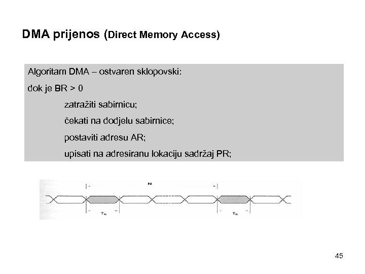 DMA prijenos (Direct Memory Access) Algoritam DMA – ostvaren sklopovski: dok je BR >