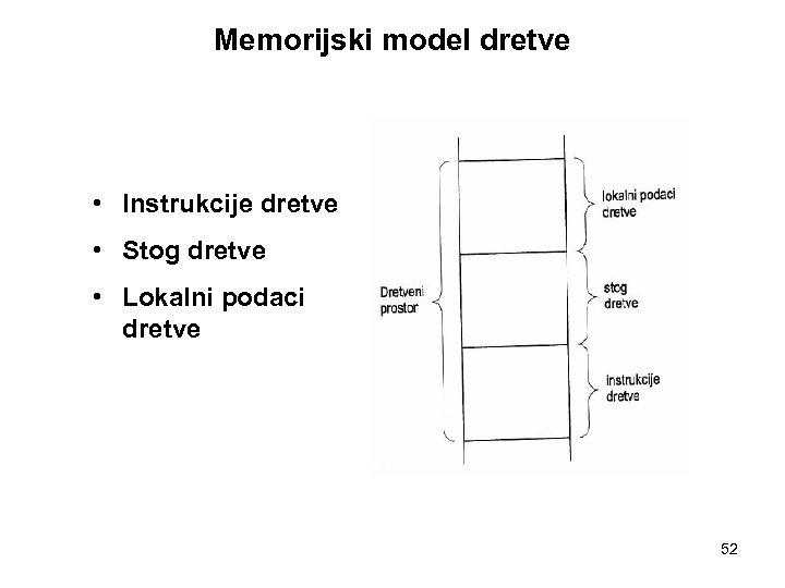 Memorijski model dretve • Instrukcije dretve • Stog dretve • Lokalni podaci dretve 52