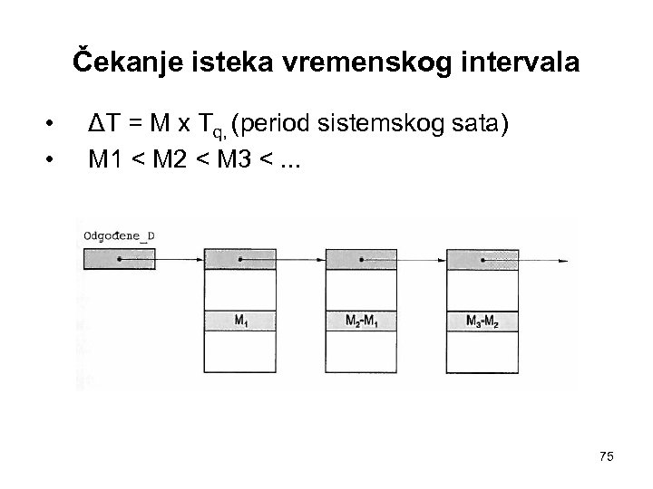 Čekanje isteka vremenskog intervala • • ΔT = M x Tq, (period sistemskog sata)