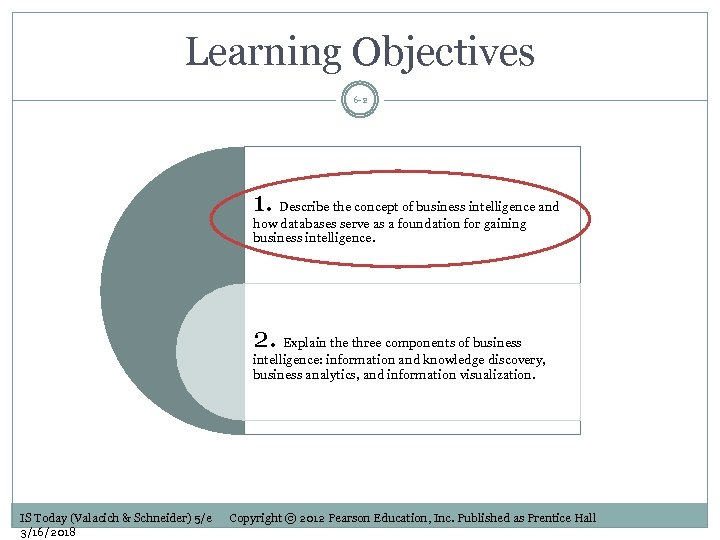 Learning Objectives 6 -2 1. Describe the concept of business intelligence and how databases