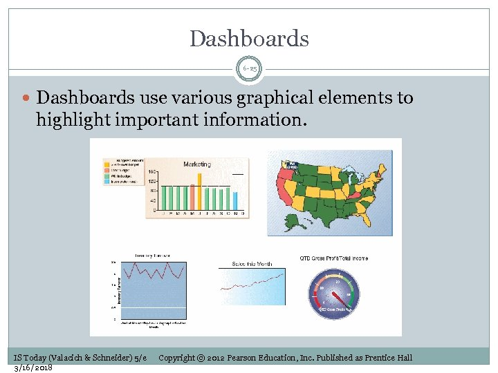 Dashboards 6 -25 Dashboards use various graphical elements to highlight important information. IS Today