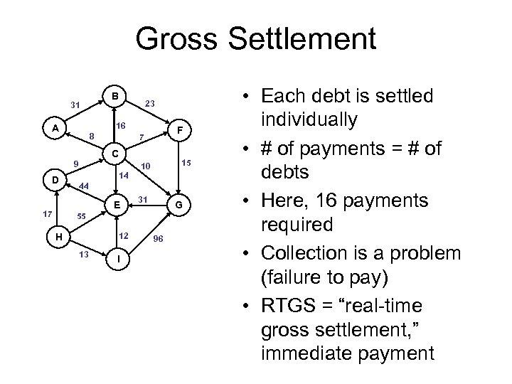 Gross Settlement B 31 23 16 A 8 F 7 C 9 D 14