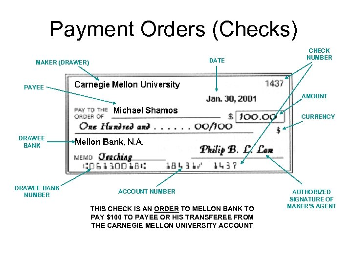 Payment Orders (Checks) DATE MAKER (DRAWER) CHECK NUMBER PAYEE AMOUNT CURRENCY DRAWEE BANK NUMBER