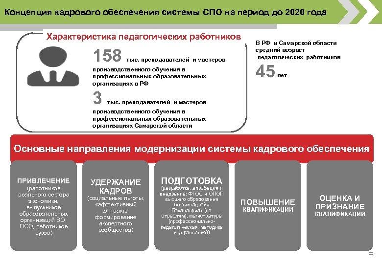 Концепция кадрового обеспечения системы СПО на период до 2020 года Характеристика педагогических работников 158