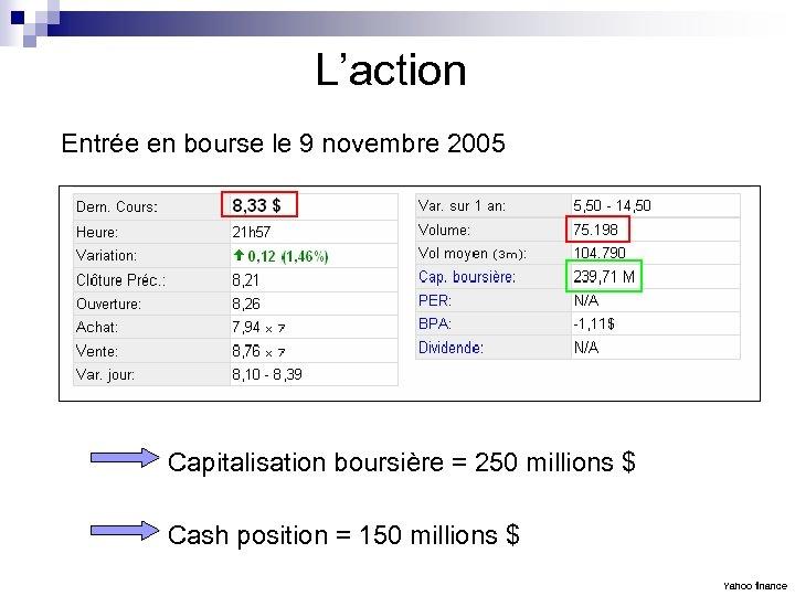 L'action Entrée en bourse le 9 novembre 2005 Capitalisation boursière = 250 millions $
