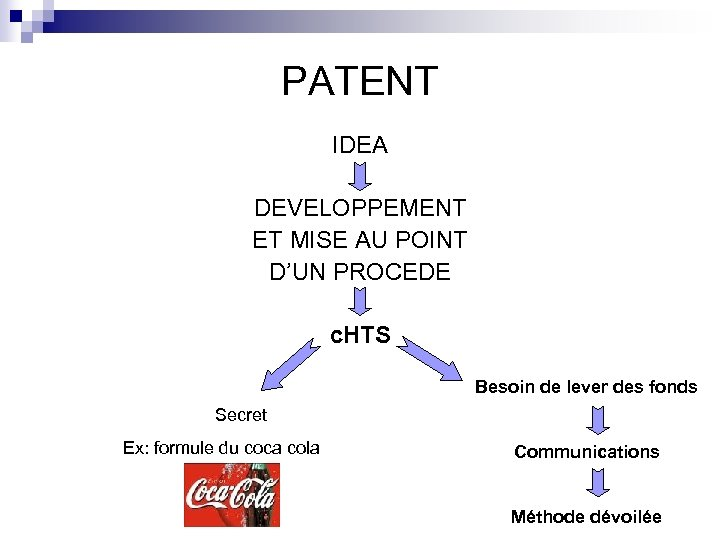 PATENT IDEA DEVELOPPEMENT ET MISE AU POINT D'UN PROCEDE c. HTS Besoin de lever