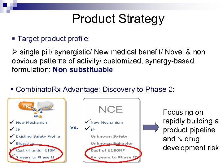 Product Strategy § Target product profile: Ø single pill/ synergistic/ New medical benefit/