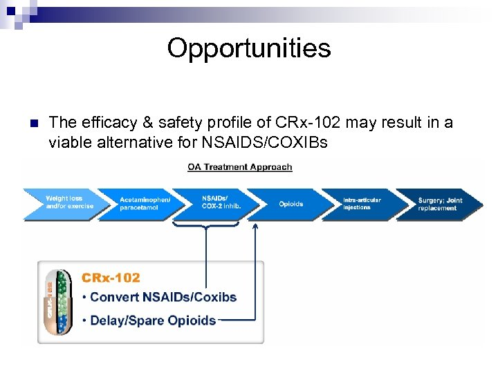 Opportunities n The efficacy & safety profile of CRx-102 may result in a viable