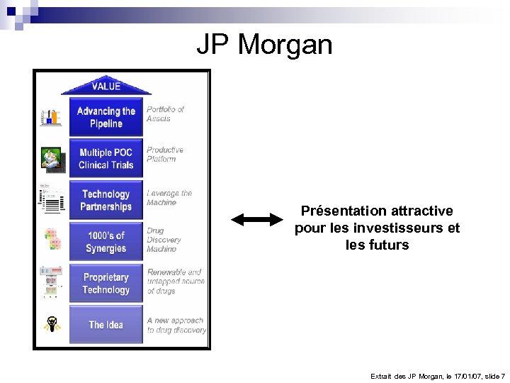 JP Morgan Présentation attractive pour les investisseurs et les futurs Extrait des JP Morgan,