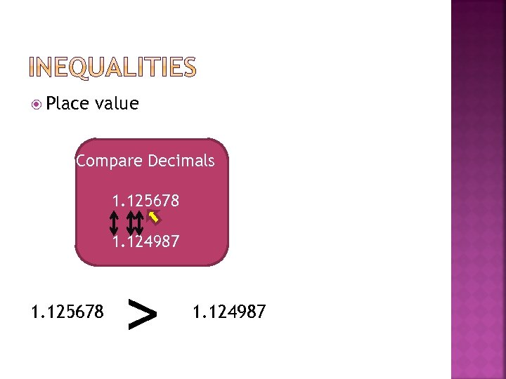 Place value Compare Decimals 1. 125678 1. 124987 1. 125678 > 1. 124987