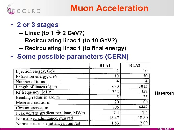 Muon Acceleration • 2 or 3 stages – Linac (to 1 2 Ge. V?